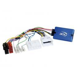 Lampa Autohoes PVC (535 x 206 x 148 CM)