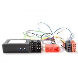 TCP Autospecifieke Pasvorm Automattenset Bmw 5 serie (001)