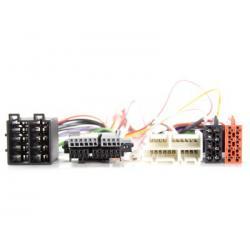 TCP Autospecifieke Pasvorm Automattenset Fiat Doblo (003)