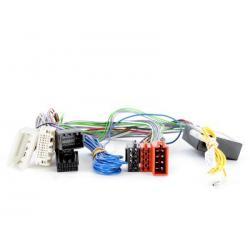 TCP Autospecifieke Pasvorm Automattenset Fiat Doblo (005)